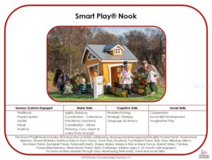 SmartPlay Card Sample
